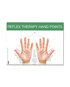 "Reflex Points for Foot and Hand Chart (8-1/2"" x 11"")"