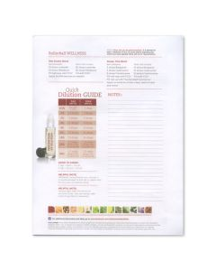 "Rollerball ""Wellness"" Recipe Sheets (Pack of 25)"