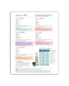 "Rollerball ""Mood Series"" Recipe Sheets (Pack of 25)"