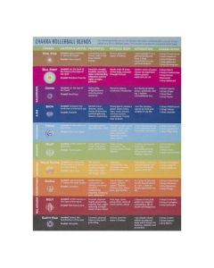 """""""Chakras, Crystals and Essential Oils"""" Recipe Tear Pad (25 Sheets)"""