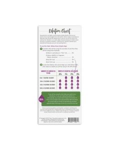 """""""Dilutions, Measurements, and Safety"""" Reference Cards (Pack of 25)"""