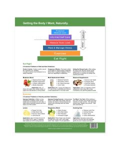 """Getting the Body I Want, Naturally"" Tear Pad (50 Sheets)"