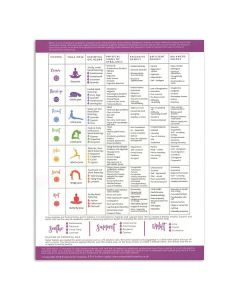 """Supporting Wellness Through Chakra Balancing"" Tear Pad (25 Sheets)"