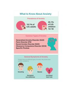 """""""Using Essential Oils to Cope with Anxiety"""" Booklet"""