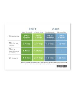 """""""Oils to the Rescue"""" First Aid Usage Card"""