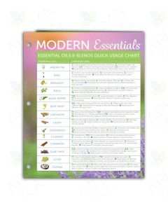 """Modern Essentials: Essential Oils and Blends Quick Usage"" Binder Chart, 10th Edition"