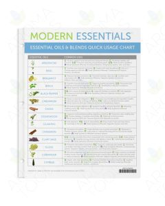 """Modern Essentials: Essential Oils and Blends Quick Usage"" Binder Chart"
