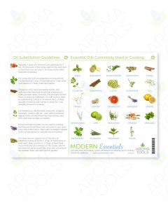"""Modern Essentials"" Magnet: Cooking with Essential Oils"