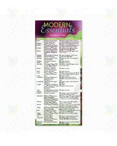 Modern Essentials Reference Cards, 9th Edition (Pack of 25)