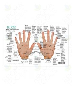 "Mini Foot and Hand Reflexology Chart (8-1/2"" x 5-1/2"")"