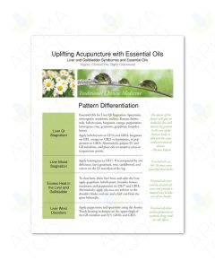 """Uplifting Acupuncture with Essential Oils"" Chart by Michelle Brown"
