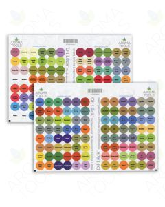 Oil Lock Circle Labels for Sample Vials of All doTERRA Oils and Blends, Sept. 2019 (Sheet of 192)