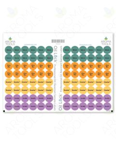 Oil Lock Circle Labels for Sample Vials of Mood Management Blends (Set of 96)