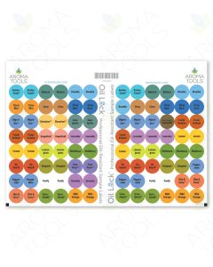 Oil Lock Circle Labels for Sample Vials of 24 Popular Oils and Blends (Set of 96)