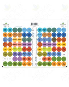 Oil Lock Circle Labels for Sample Vials of 24 Most Popular Oils and Blends, 2020 Version (Set of 96)