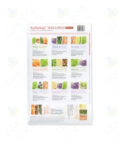 "Rollerball ""Wellness"" Assorted Label Set (Sheet of 11)"