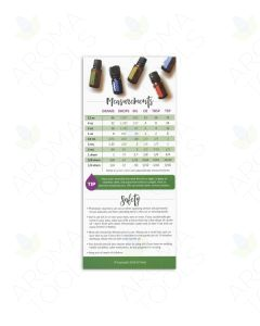 """Dilutions, Measurements, and Safety"" Reference Cards (Pack of 25)"