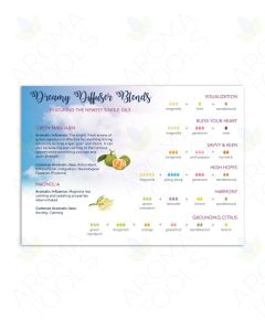 """""""Dreamy Diffuser Blends"""" Card with 2018 Oils"""