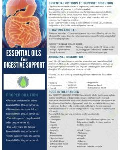 """Essential Oils for Digestive Support"" Digital Tear Pad"