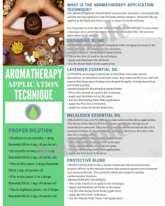 """""""Aromatherapy Technique: A Clinical Application for Essential Oils"""" Digital Tear Pad"""